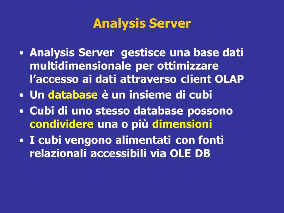 Analysis Server Analysis Server gestisce una base dati multidimensionale per ottimizzare laccesso ai dati attraverso client OLAP Un database è un insi