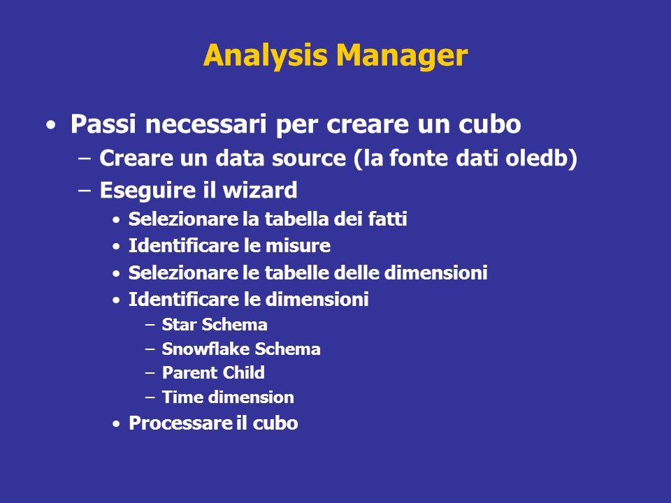 Passi necessari per creare un cubo –Creare un data source (la fonte dati oledb) –Eseguire il wizard Selezionare la tabella dei fatti Identificare le m