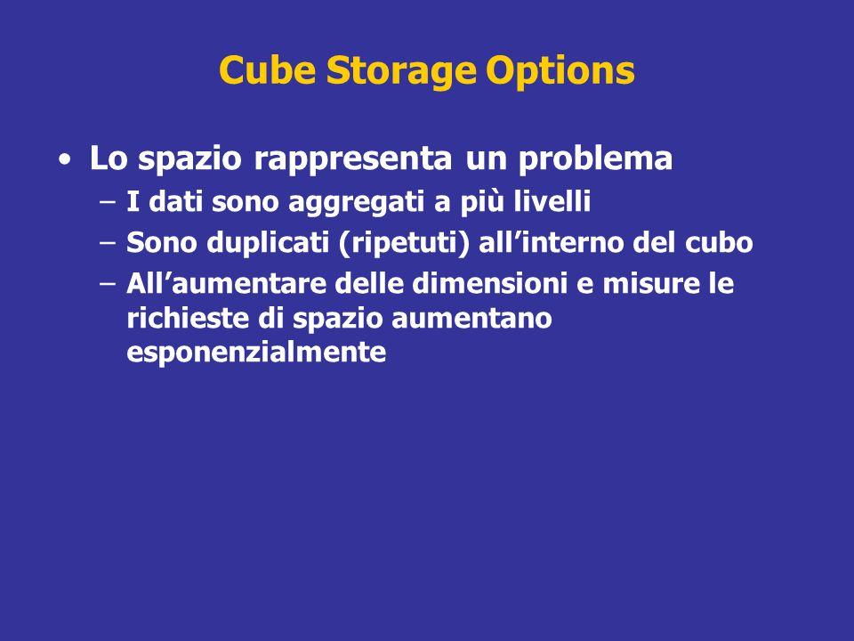 Cube Storage Options Lo spazio rappresenta un problema –I dati sono aggregati a più livelli –Sono duplicati (ripetuti) allinterno del cubo –Allaumenta
