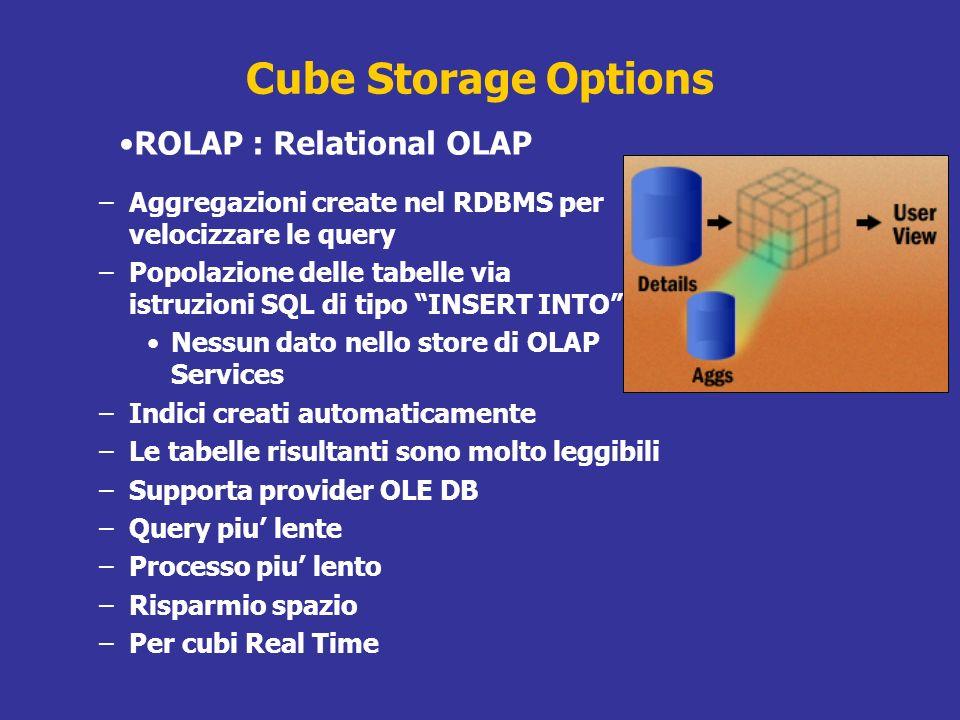 Cube Storage Options –Aggregazioni create nel RDBMS per velocizzare le query –Popolazione delle tabelle via istruzioni SQL di tipo INSERT INTO Nessun