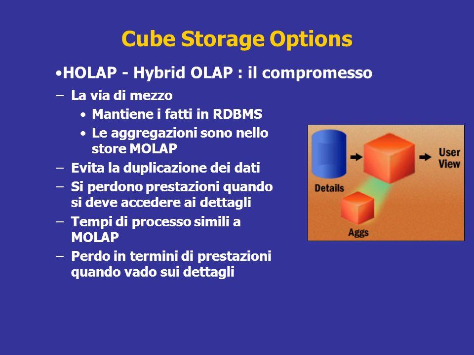 Cube Storage Options –La via di mezzo Mantiene i fatti in RDBMS Le aggregazioni sono nello store MOLAP –Evita la duplicazione dei dati –Si perdono pre