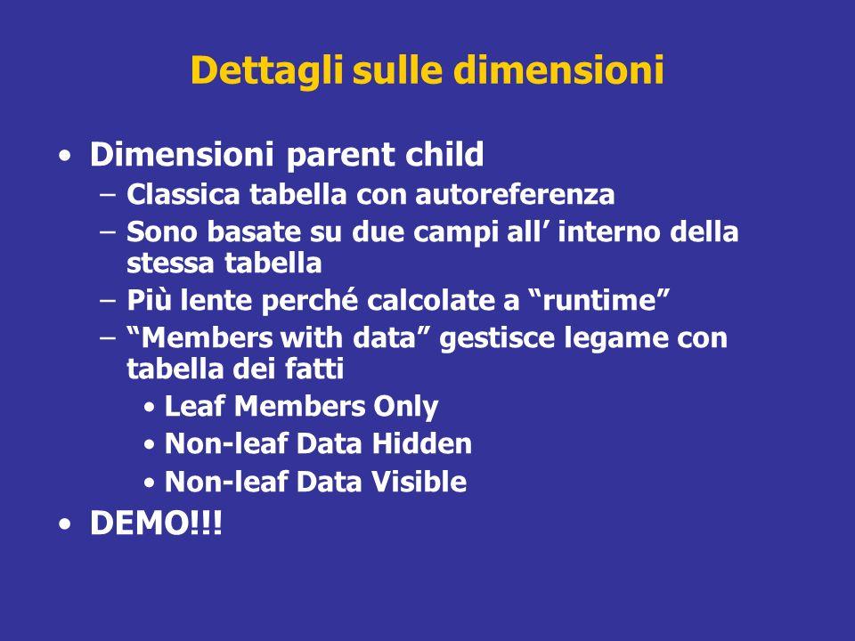 Dettagli sulle dimensioni Dimensioni parent child –Classica tabella con autoreferenza –Sono basate su due campi all interno della stessa tabella –Più