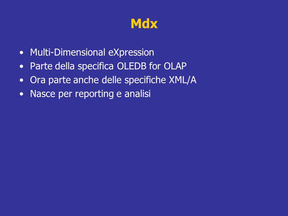Mdx Multi-Dimensional eXpression Parte della specifica OLEDB for OLAP Ora parte anche delle specifiche XML/A Nasce per reporting e analisi