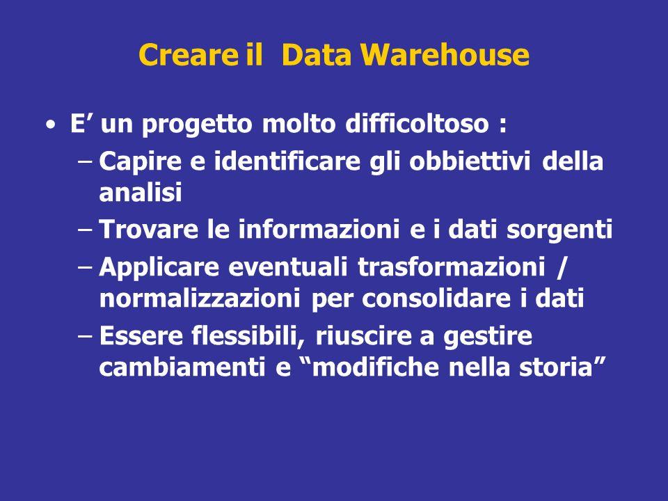 Creare il Data Warehouse E un progetto molto difficoltoso : –Capire e identificare gli obbiettivi della analisi –Trovare le informazioni e i dati sorg
