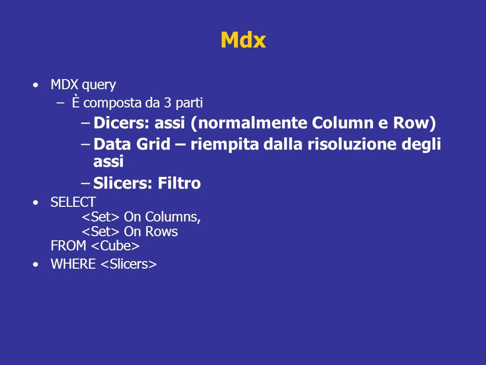 Mdx MDX query –È composta da 3 parti –Dicers: assi (normalmente Column e Row) –Data Grid – riempita dalla risoluzione degli assi –Slicers: Filtro SELE