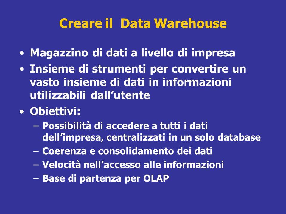 Creare il Data Warehouse Passi per la creazione del Data Warehouse –Identificare gli eventi da misurare Vendite Movimentazione di magazzino Customer satisfaction Ecc.