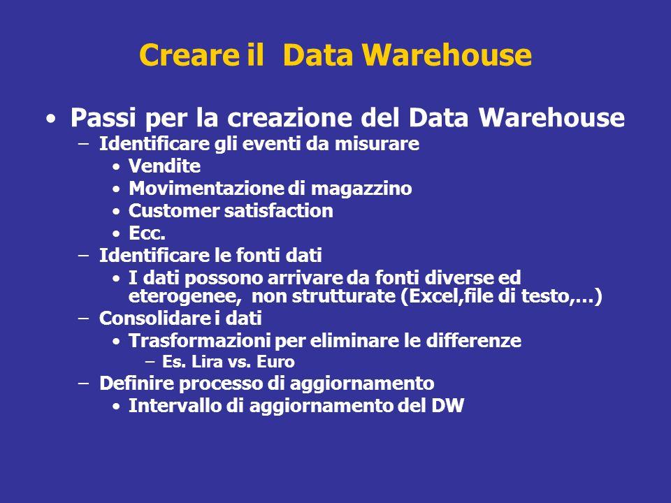 Creare il Data Warehouse Passi per la creazione del Data Warehouse –Identificare gli eventi da misurare Vendite Movimentazione di magazzino Customer s