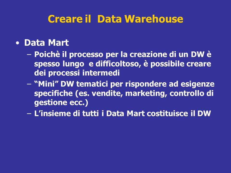 Creare il Data Warehouse Data Mart –Poichè il processo per la creazione di un DW è spesso lungo e difficoltoso, è possibile creare dei processi interm
