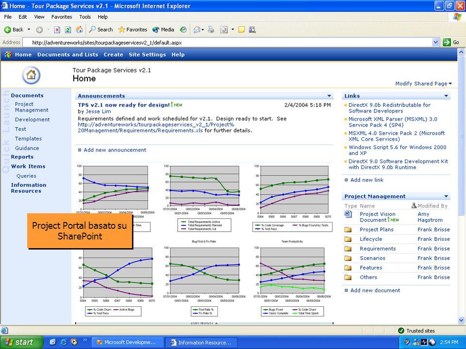 Project Portal Project Portal basato su SharePoint Project Portal basato su SharePoint