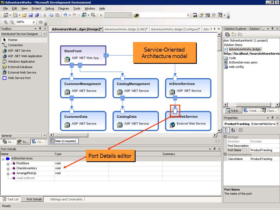 Application Designer Service-Oriented Architecture model Port Details editor