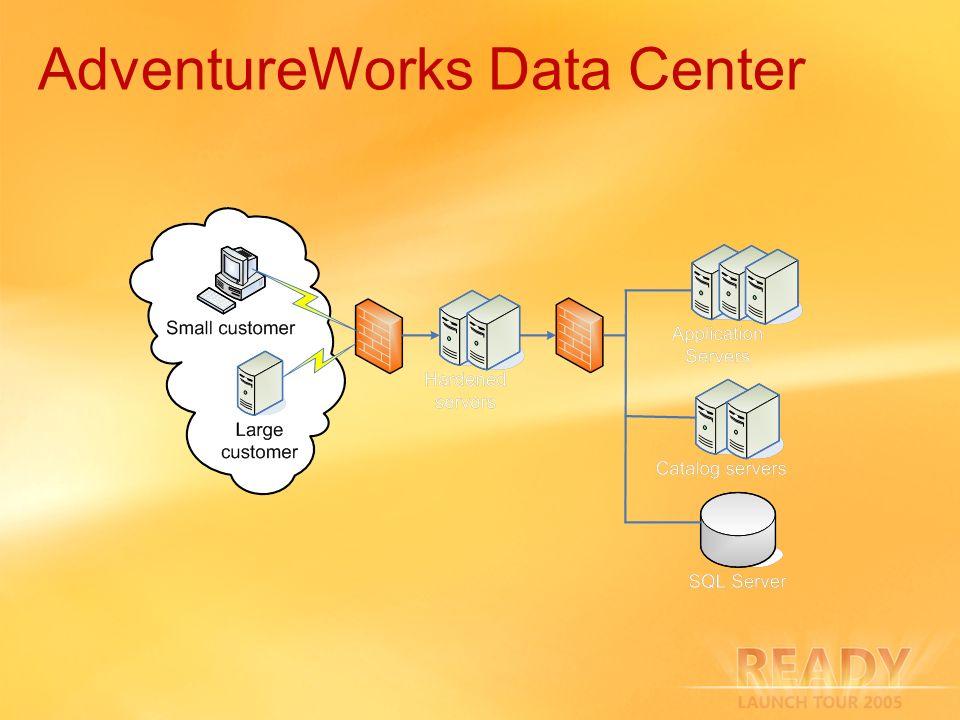 AdventureWorks Data Center