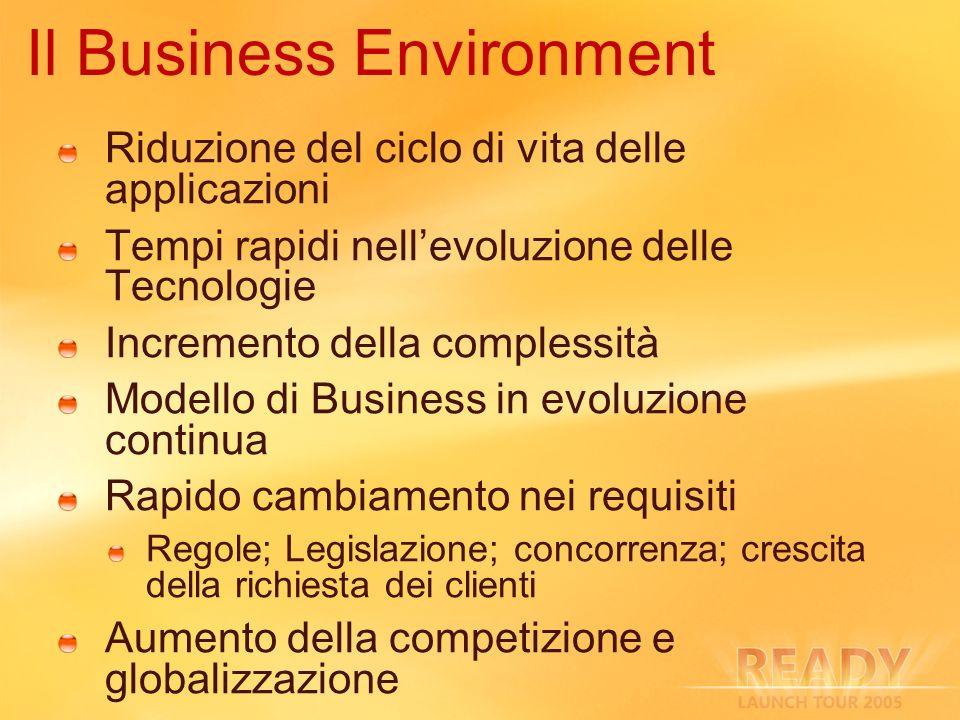 Il Business Environment Riduzione del ciclo di vita delle applicazioni Tempi rapidi nellevoluzione delle Tecnologie Incremento della complessità Modello di Business in evoluzione continua Rapido cambiamento nei requisiti Regole; Legislazione; concorrenza; crescita della richiesta dei clienti Aumento della competizione e globalizzazione