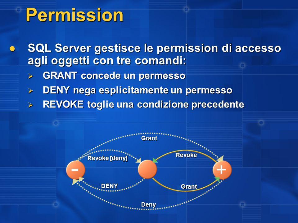 Permission SQL Server gestisce le permission di accesso agli oggetti con tre comandi: SQL Server gestisce le permission di accesso agli oggetti con tr