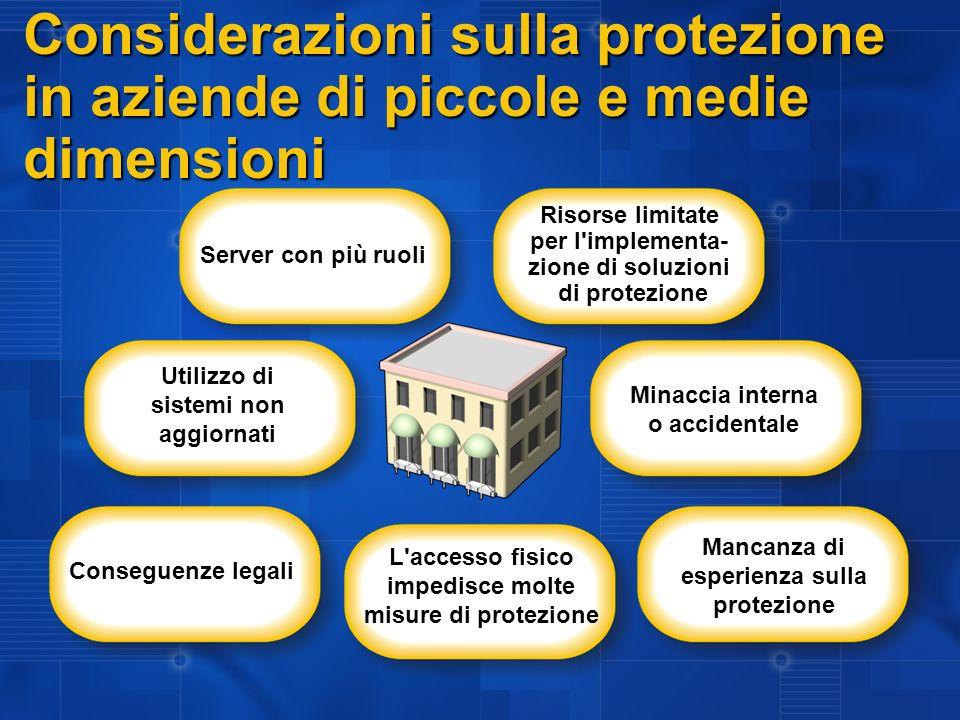 Considerazioni sulla protezione in aziende di piccole e medie dimensioni Server con più ruoli Minaccia interna o accidentale Risorse limitate per l'im