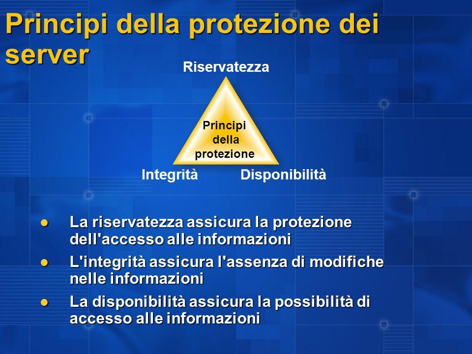 Principi della protezione dei server La riservatezza assicura la protezione dell accesso alle informazioni La riservatezza assicura la protezione dell accesso alle informazioni L integrità assicura l assenza di modifiche nelle informazioni L integrità assicura l assenza di modifiche nelle informazioni La disponibilità assicura la possibilità di accesso alle informazioni La disponibilità assicura la possibilità di accesso alle informazioni Riservatezza IntegritàDisponibilità Principi della protezione
