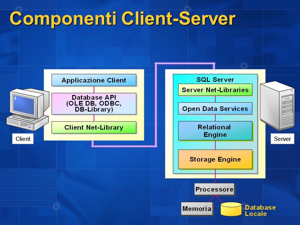 Componenti Client-Server
