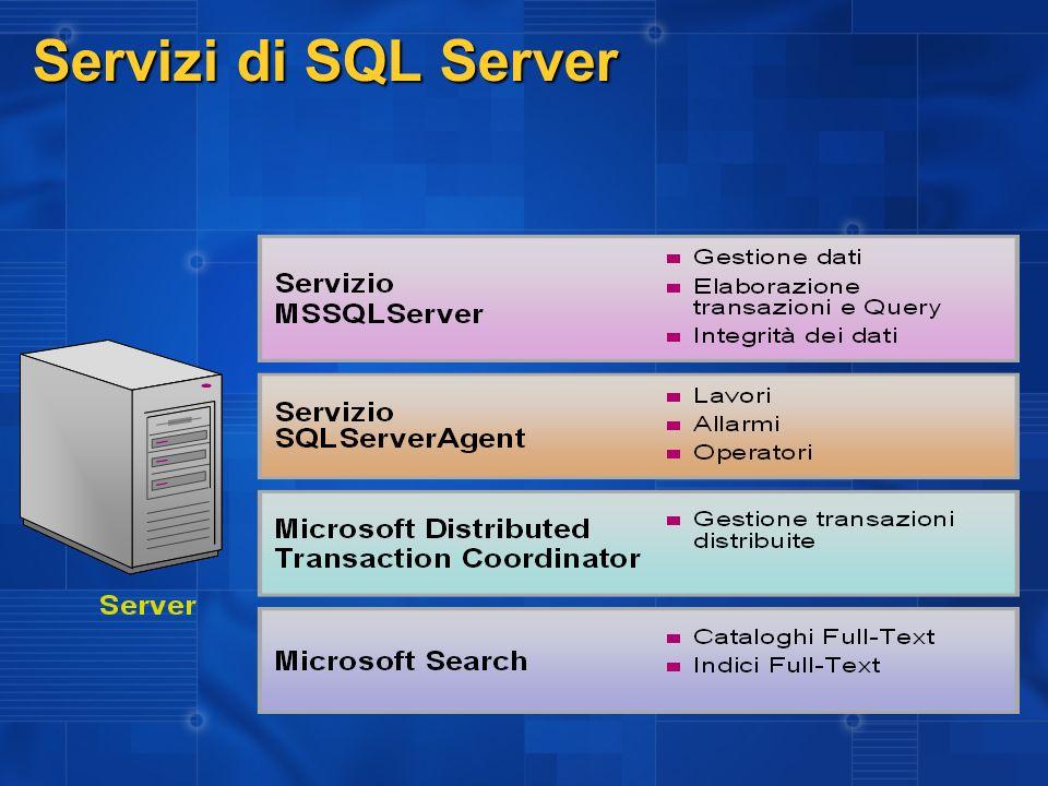 Servizi di SQL Server