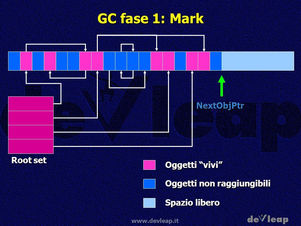 www.devleap.it GC fase 1: Mark NextObjPtr Oggetti vivi Oggetti non raggiungibili Spazio libero Root set