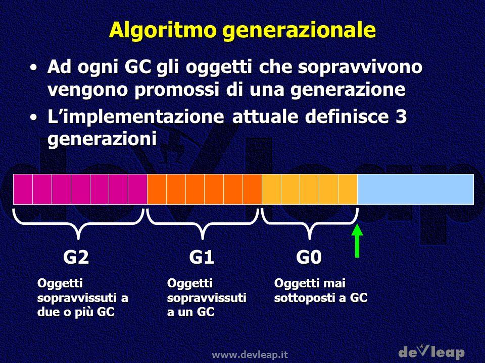 www.devleap.it Algoritmo generazionale Ad ogni GC gli oggetti che sopravvivono vengono promossi di una generazioneAd ogni GC gli oggetti che sopravviv