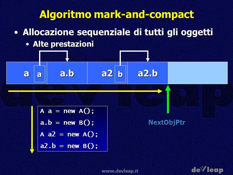 www.devleap.it Algoritmo mark-and-compact Allocazione sequenziale di tutti gli oggettiAllocazione sequenziale di tutti gli oggetti Alte prestazioniAlt