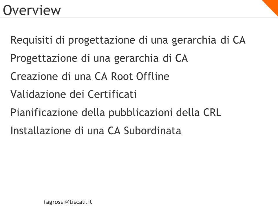 fagrossi@tiscali.it Identificare i requisiti per progettare una gerarchia di CA Scope del Progetto Applicazioni che usano una PKI Quali Account usano applicazioni PKI-Enabled.