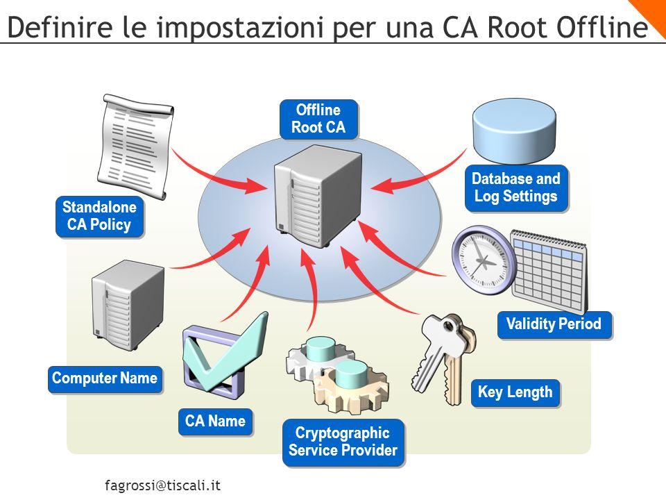fagrossi@tiscali.it Mettere in sicurezza una CA Offline con un HSM Un Hardware Security Module (HSM) fornisce: Key Storage e backup sicuro (HW) Accelerazione delle operazioni di crittografia Protezione e gestione delle chiavi private Load Balancing e failover tramite moduli HW