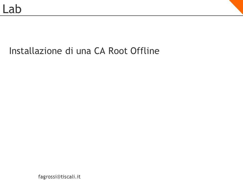 fagrossi@tiscali.it Come le applicazioni verificano lo stato dei Certificati Processo Azione Certificate discovery 1.