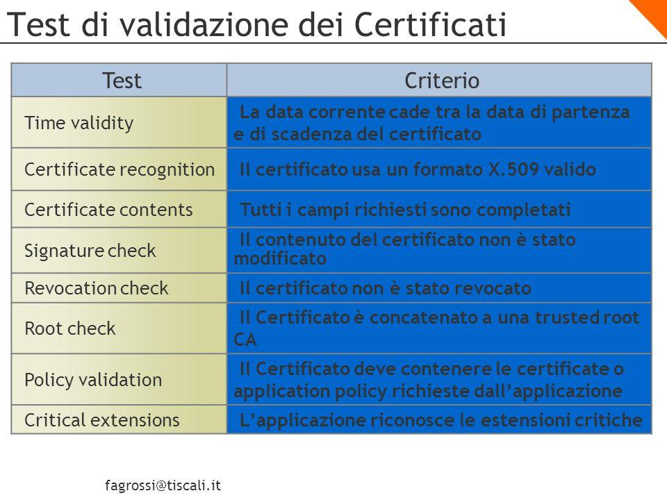 fagrossi@tiscali.it Tipi di CRL CaratteristicheCRL BaseCRL Delta Certificati Contiene tutti i certificati revocati Contiene solo i certificati revocati dallultima CRL base Intervallo di Pubblicazione Pubblicata meno frequentemente Pubblicata più frequentemente DimensioneGrandePiccola Computer Client Riconosciuta da qualunque versione di Windows Riconosciuta da Windows XP o Windows Server 2003