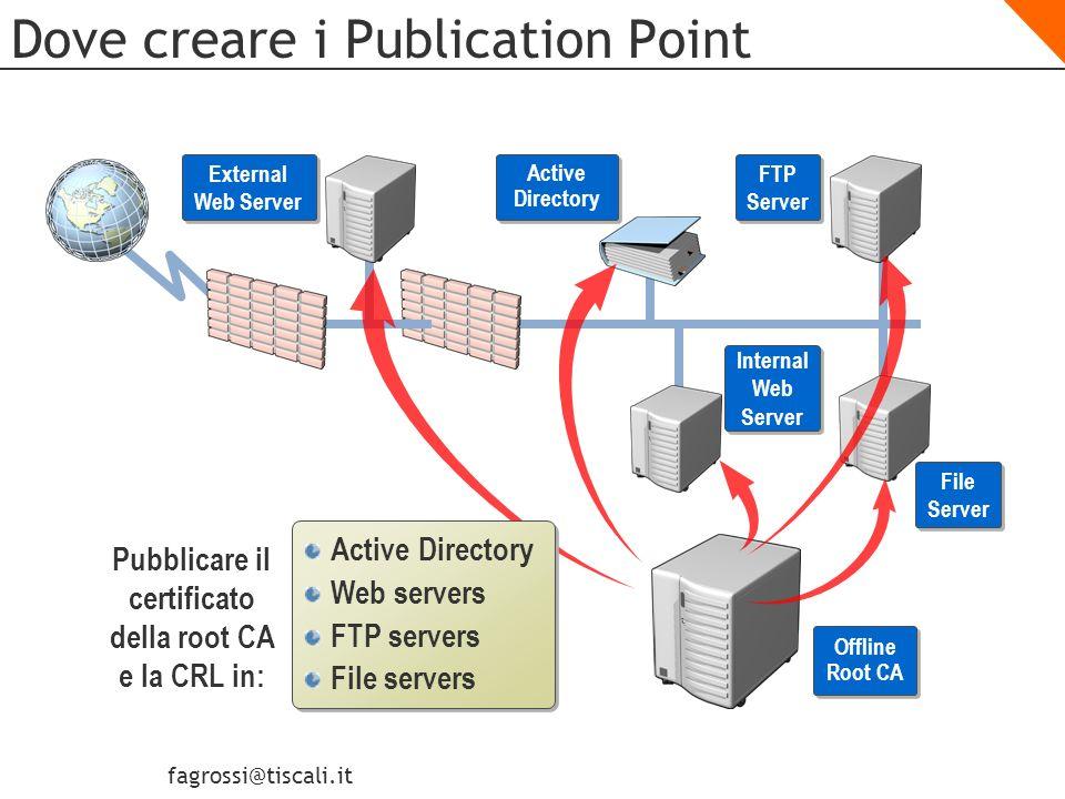 fagrossi@tiscali.it Lab Modificare le extension CrlDP e AIA