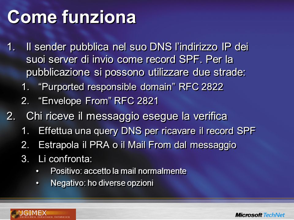 Come funziona 1.Il sender pubblica nel suo DNS lindirizzo IP dei suoi server di invio come record SPF. Per la pubblicazione si possono utilizzare due