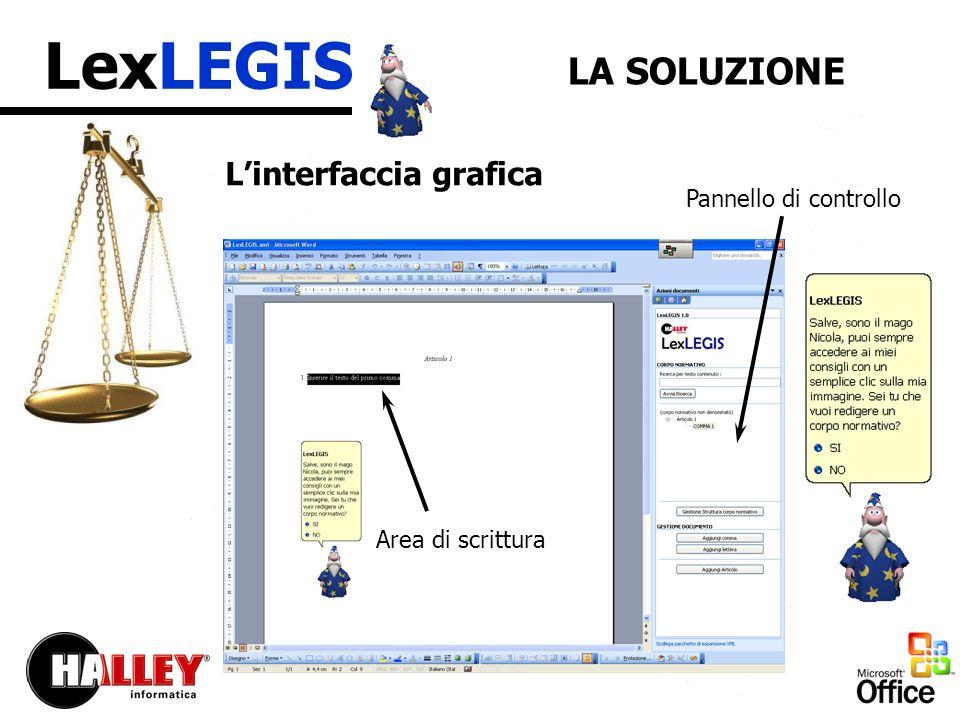 LexLEGIS LA SOLUZIONE Linterfaccia grafica Area di scrittura Pannello di controllo