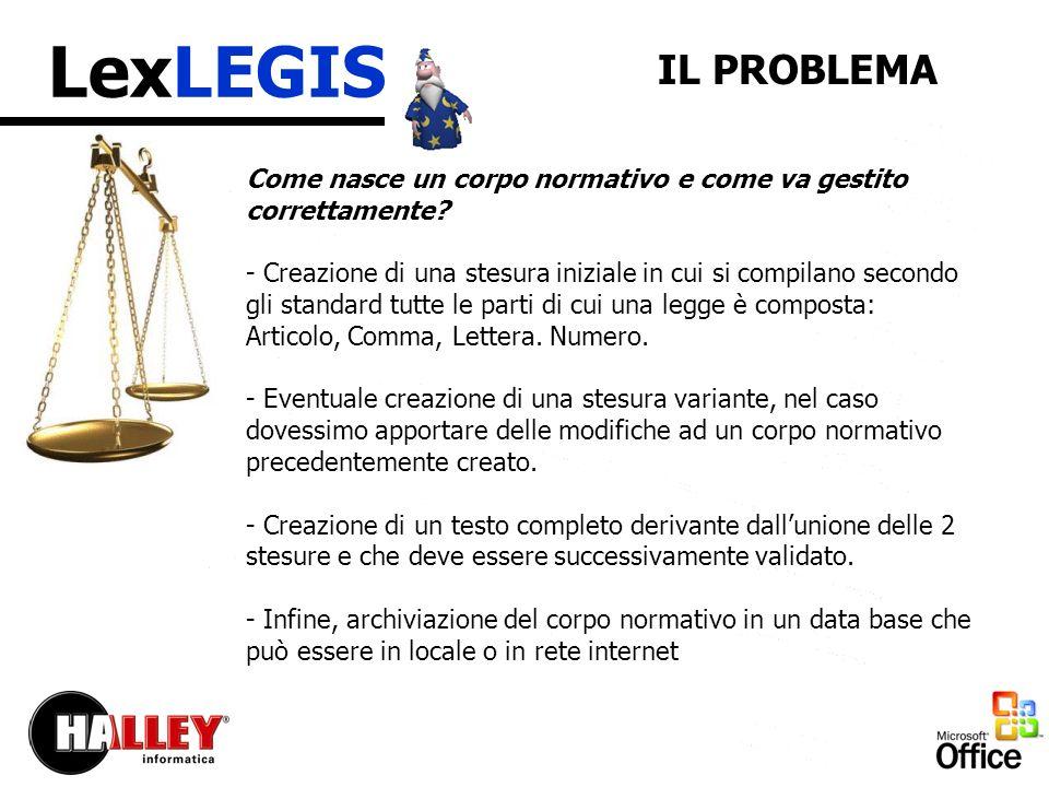 LexLEGIS LA SOLUZIONE Strumento per la ricerca Struttura del corpo normativo Strumenti di controllo