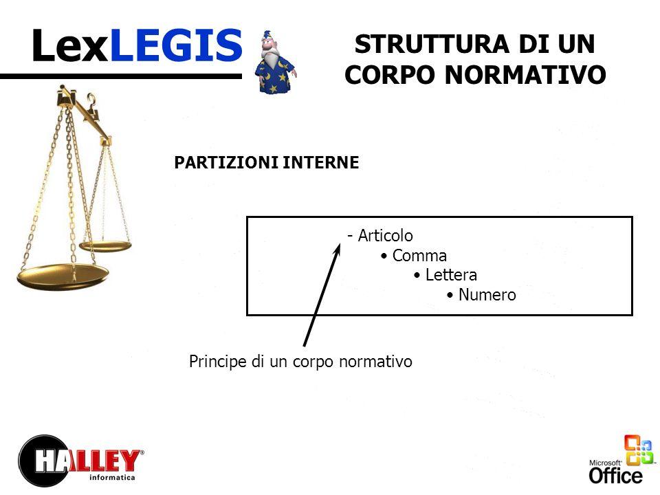 LexLEGIS STRUTTURA DI UN CORPO NORMATIVO - Articolo Comma Lettera Numero Principe di un corpo normativo PARTIZIONI INTERNE
