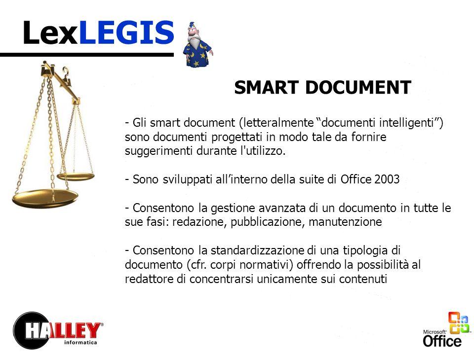 LexLEGIS XML expansion pack DLL Assembly Office document Schema file Manifest file Altri assemblies ARCHITETTURA SMART DOCUMENT