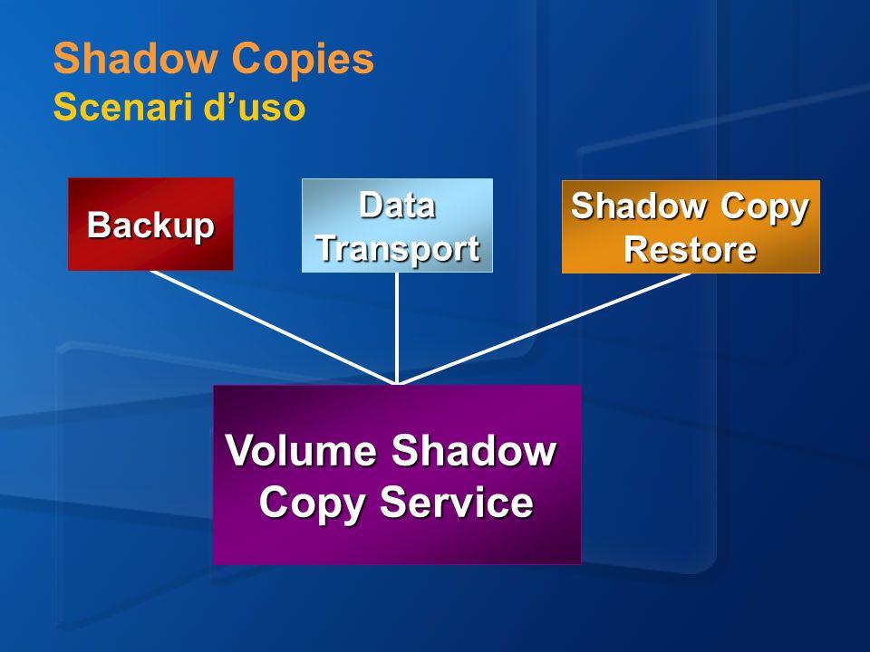 Shadow Copies Scenari duso Volume Shadow Copy Service Backup Shadow Copy Restore DataTransport