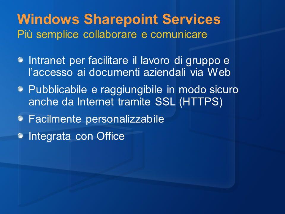 Windows Sharepoint Services Più semplice collaborare e comunicare Intranet per facilitare il lavoro di gruppo e laccesso ai documenti aziendali via Web Pubblicabile e raggiungibile in modo sicuro anche da Internet tramite SSL (HTTPS) Facilmente personalizzabile Integrata con Office