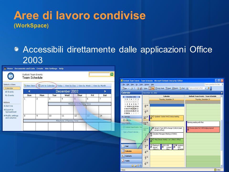 Aree di lavoro condivise (WorkSpace) Accessibili direttamente dalle applicazioni Office 2003