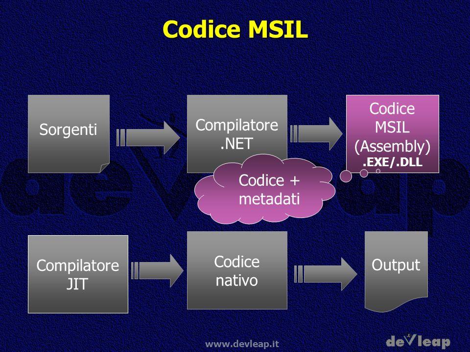 www.devleap.it Codice MSIL Codice nativo Output Sorgenti Compilatore JIT Codice MSIL (Assembly).EXE/.DLL Compilatore.NET Codice + metadati