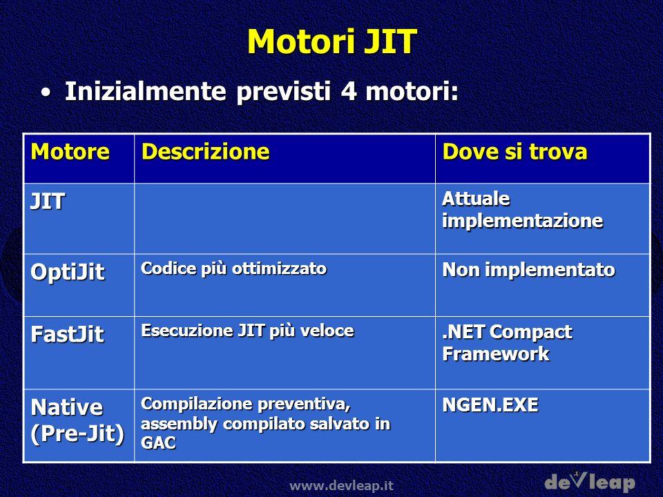 www.devleap.it Motori JIT Inizialmente previsti 4 motori:Inizialmente previsti 4 motori: MotoreDescrizione Dove si trova JIT Attuale implementazione O