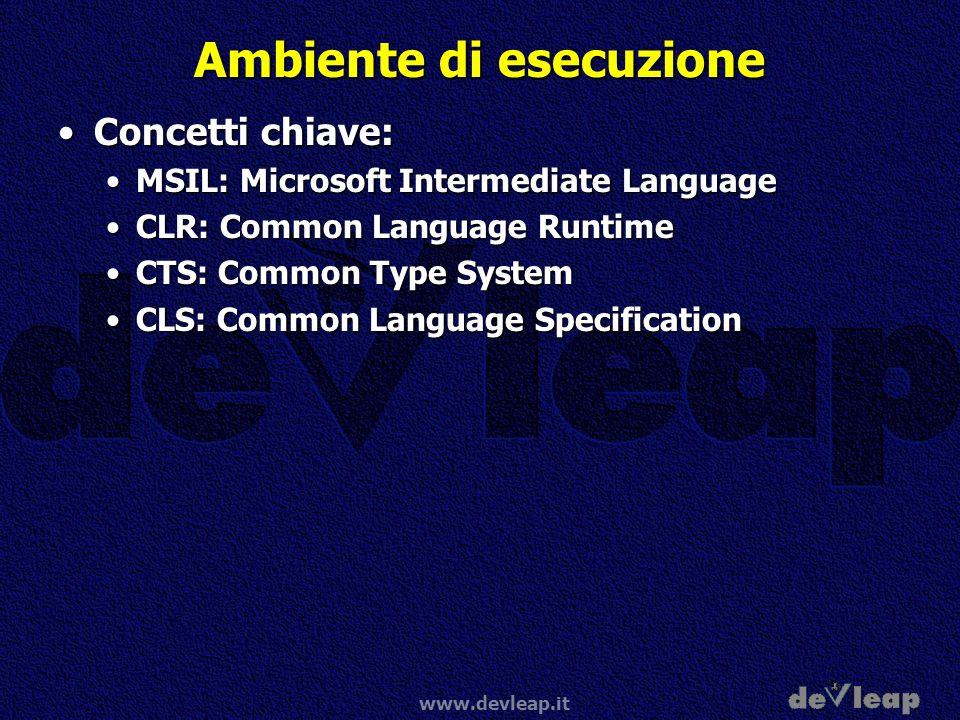 www.devleap.it Codice interpretato Interprete Output Sorgenti
