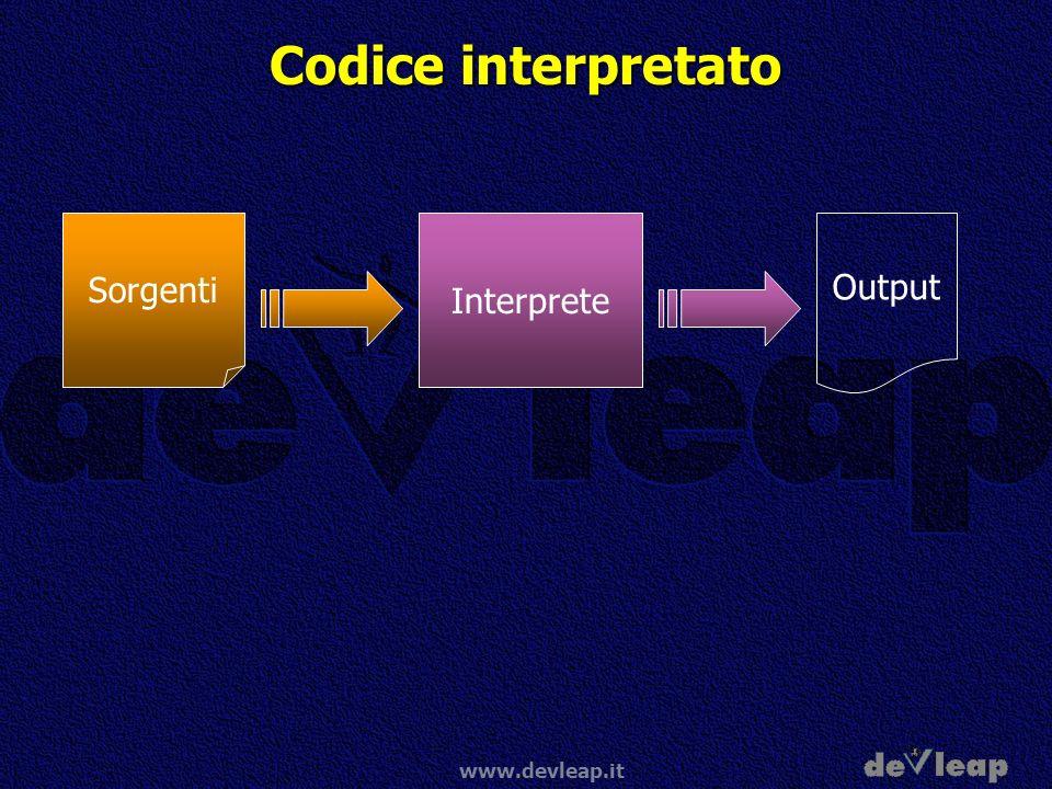 www.devleap.it Codice nativo Codice nativo (.EXE) Output Compilatore Sorgenti