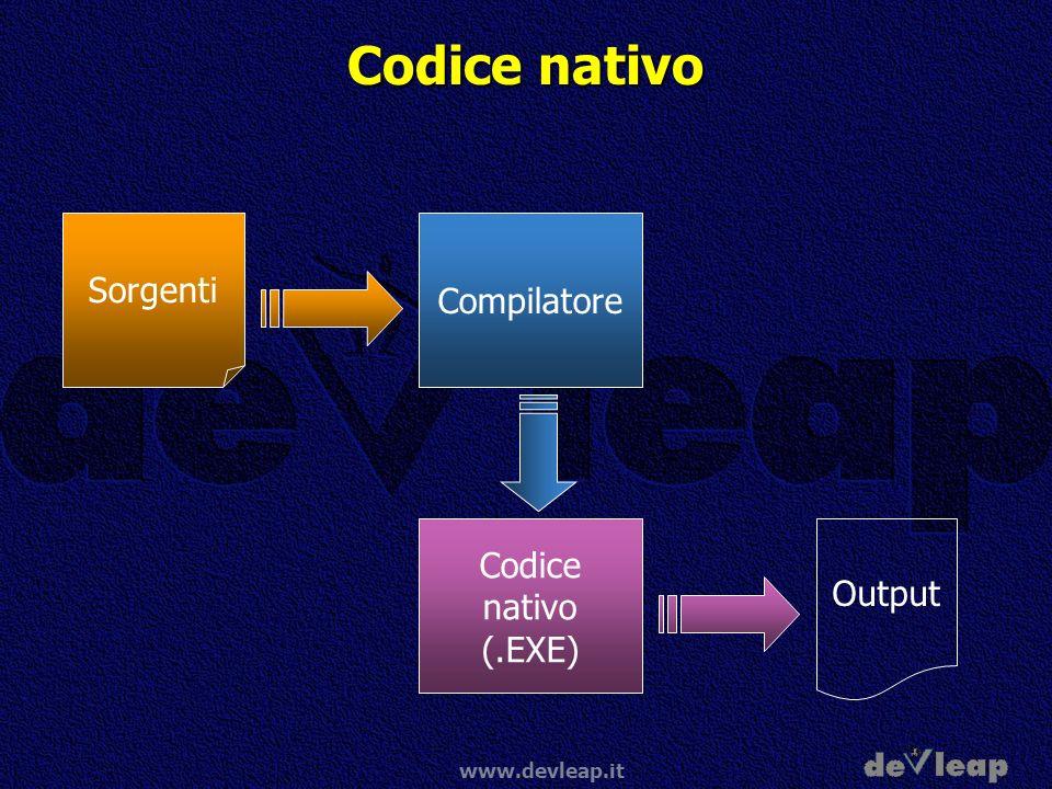 www.devleap.it Codice MSIL Codice nativo Output Compilatore JIT Codice MSIL (Assembly).EXE/.DLL Compilatore.NET Sorgenti