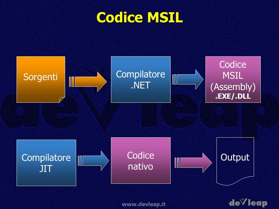 www.devleap.it Altre Informazioni Dove posso ottenere maggiori informazioniDove posso ottenere maggiori informazioni www.devleap.itwww.devleap.it www.microsoft.com/msdn/italywww.microsoft.com/msdn/italy msdn.microsoft.commsdn.microsoft.com www.gotdotnet.comwww.gotdotnet.com Developer resourcesDeveloper resources Microsoft Visual Studio.NETMicrosoft Visual Studio.NET Microsoft.NET Framework SDKMicrosoft.NET Framework SDK Microsoft Developer NetworkMicrosoft Developer Network