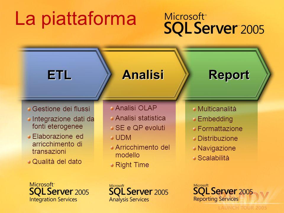 La piattaforma ReportAnalisi ETL Gestione dei flussi Integrazione dati da fonti eterogenee Elaborazione ed arricchimento di transazioni Qualità del da