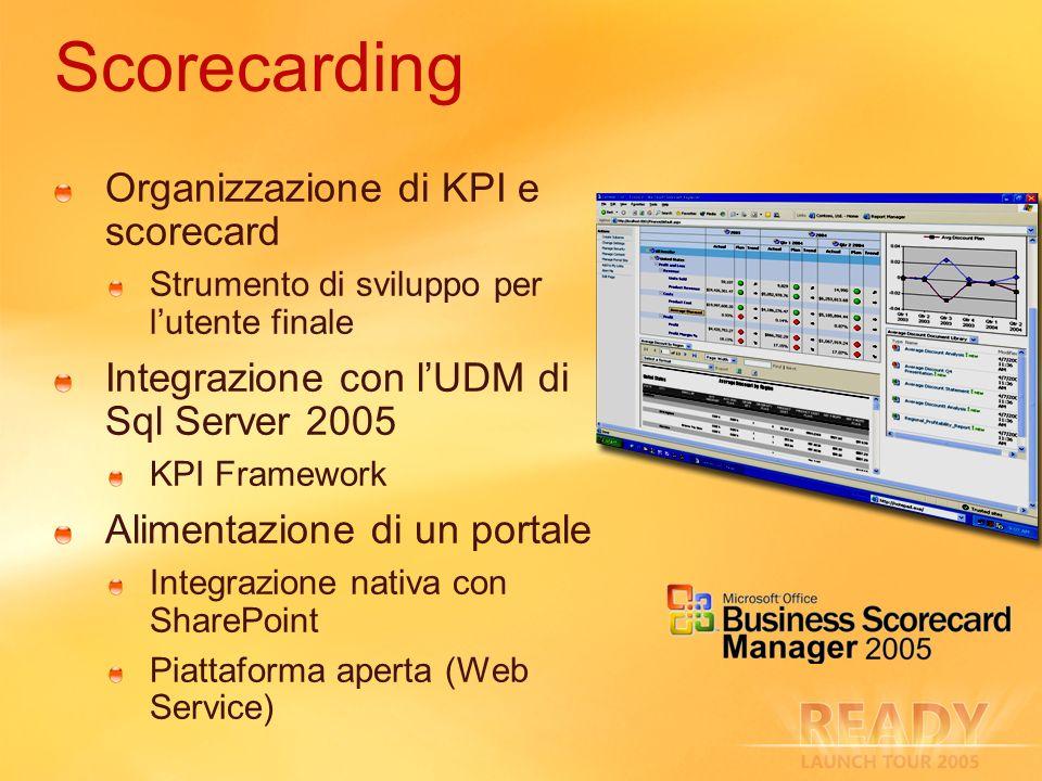 Scorecarding Organizzazione di KPI e scorecard Strumento di sviluppo per lutente finale Integrazione con lUDM di Sql Server 2005 KPI Framework Aliment