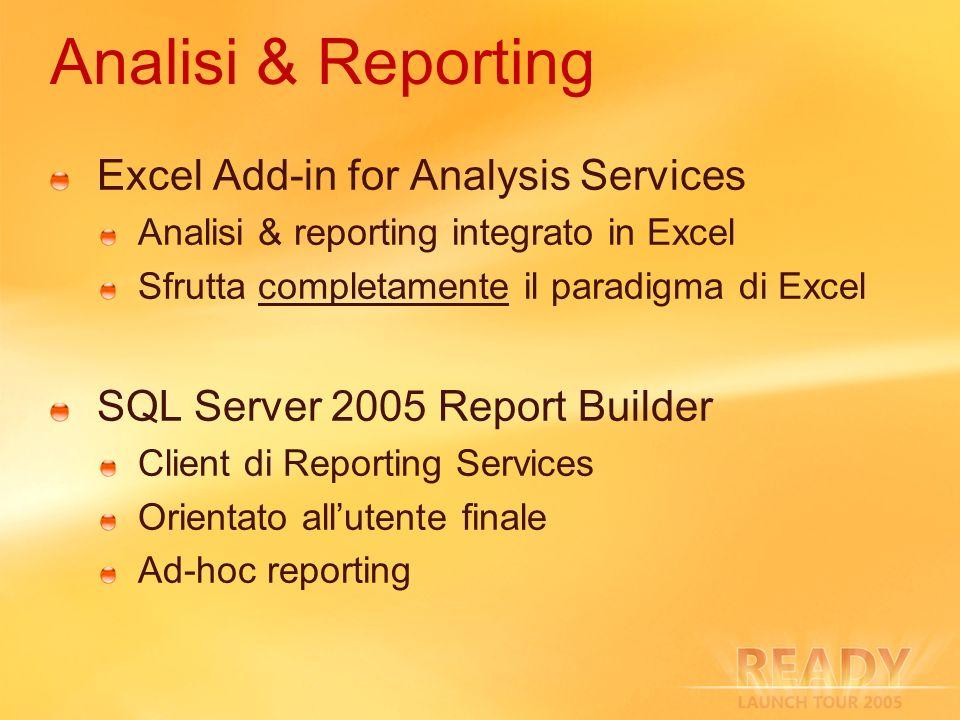 Analisi & Reporting Excel Add-in for Analysis Services Analisi & reporting integrato in Excel Sfrutta completamente il paradigma di Excel SQL Server 2