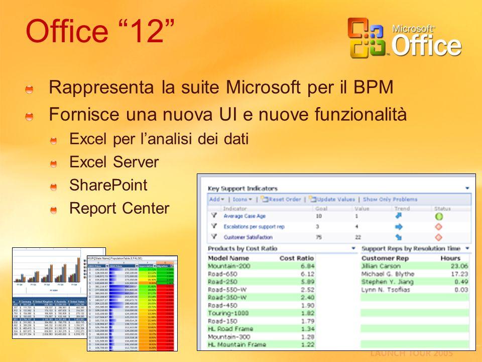 Office 12 Rappresenta la suite Microsoft per il BPM Fornisce una nuova UI e nuove funzionalità Excel per lanalisi dei dati Excel Server SharePoint Rep
