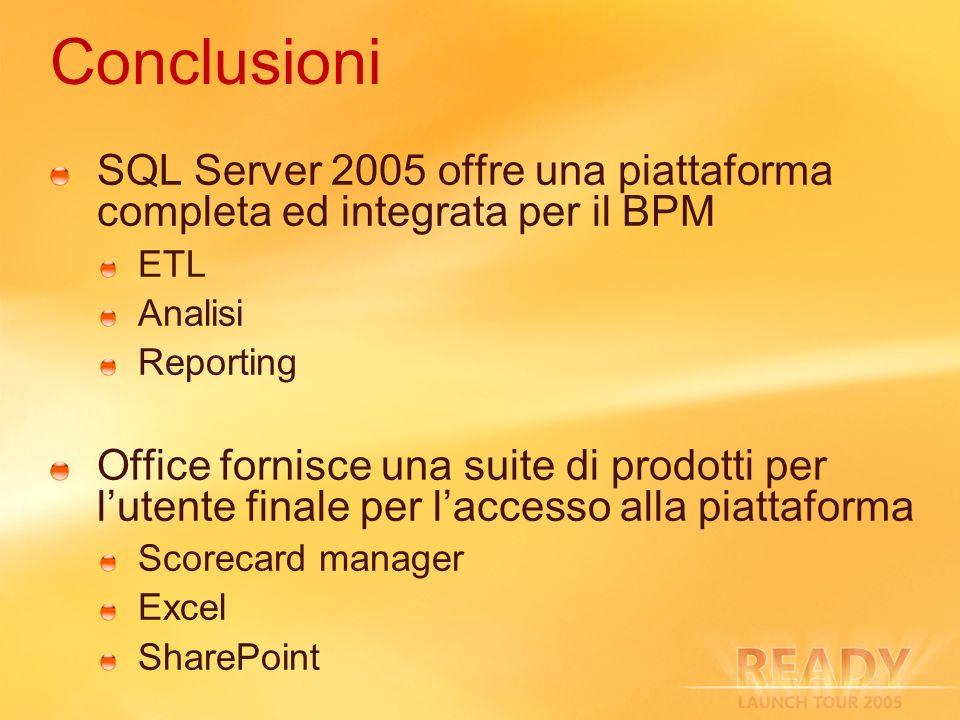 Conclusioni SQL Server 2005 offre una piattaforma completa ed integrata per il BPM ETL Analisi Reporting Office fornisce una suite di prodotti per lut