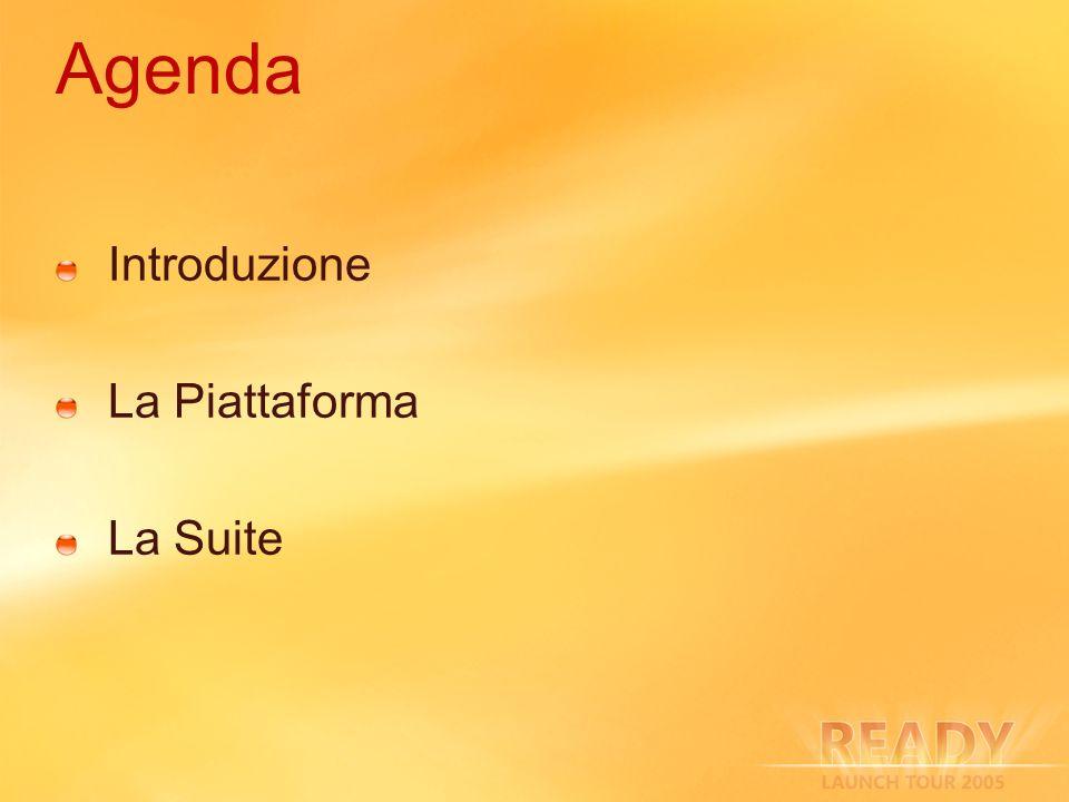 Agenda Introduzione La Piattaforma La Suite