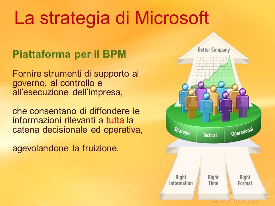 La strategia di Microsoft Piattaforma per il BPM Fornire strumenti di supporto al governo, al controllo e allesecuzione dellimpresa, che consentano di